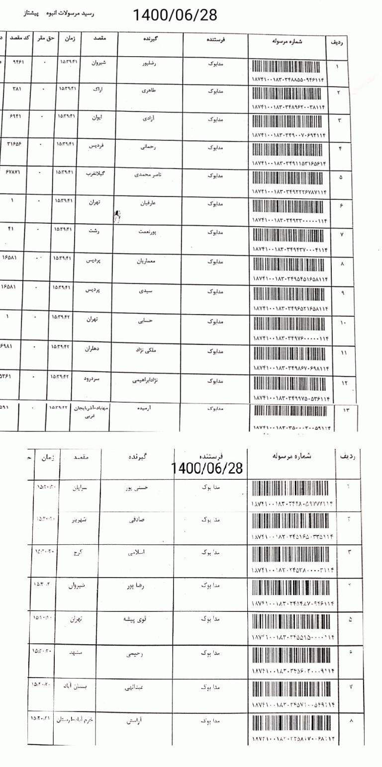 کد رهگیری کتاب های ارسالی مدابوک در تاریخ 28 شهریور 1400