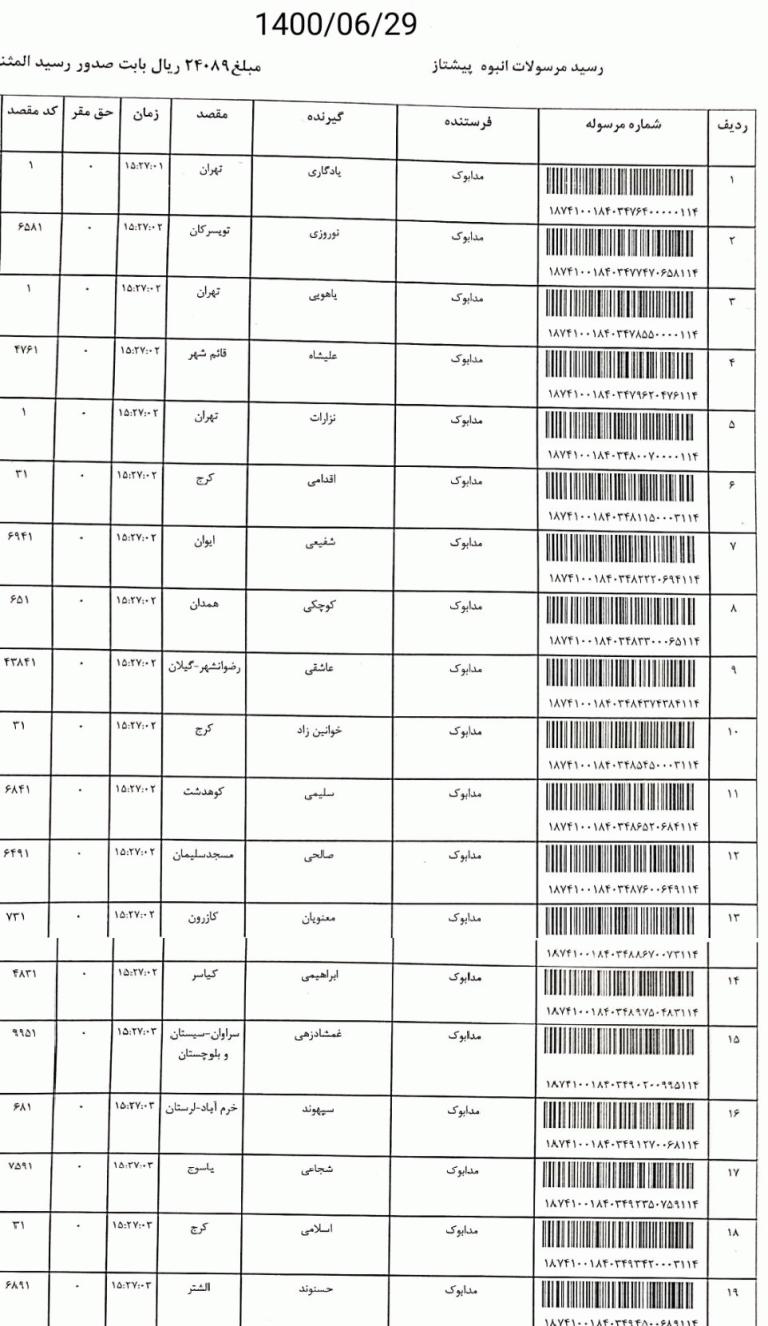 کد رهگیری کتاب های ارسالی مدابوک در تاریخ 29 شهریور 1400